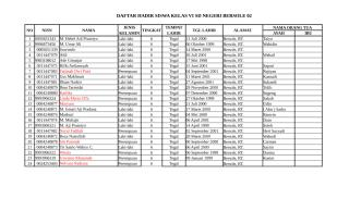 daftar hadir siswa 2012-2013.xlsx