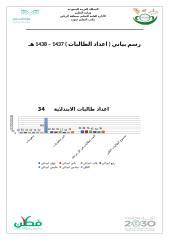 3-اعداد الطالبات.docx