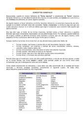 6786288-Las-Formas-Musicales.pdf