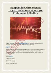 Support for Nifty seen at 11,320, resistance at 11,440- Prabhudas Lilladher.pdf