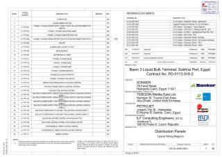 ILF-EL-DWG-0531-000 Distribution Panel – Typical Diagrams.pdf