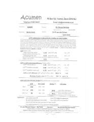 Steven - Acumen Result Dec'14.pdf