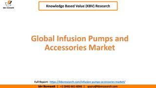 Infusion Pumps and Accessories Market.pdf
